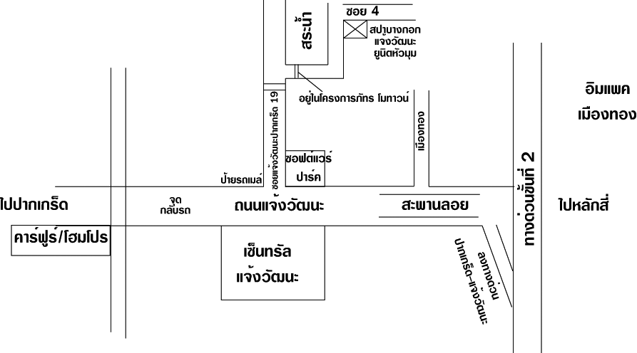 CH-map